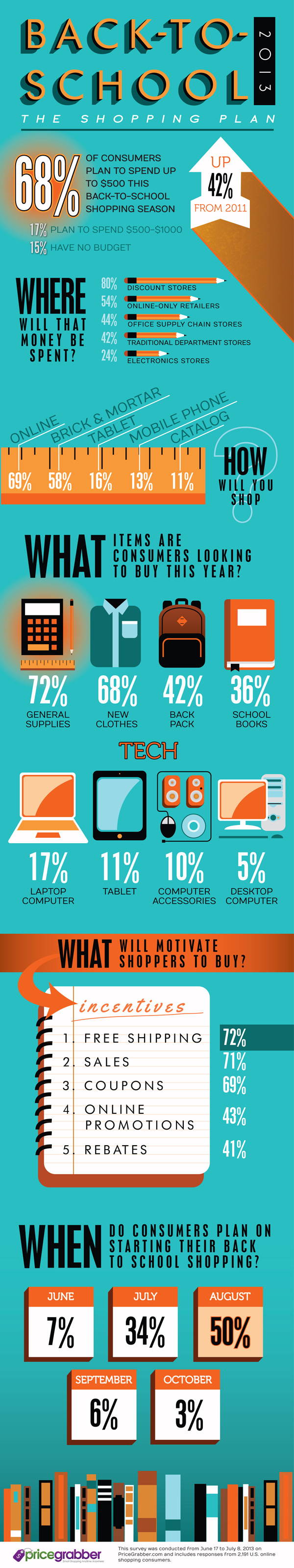 2013-back-to-school-trends-infographic