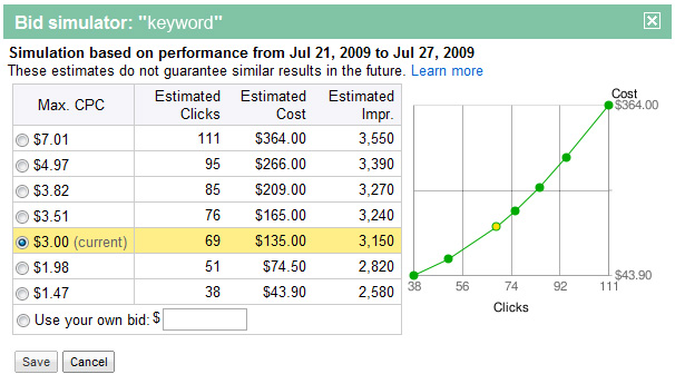 Google AdWords Bid Simulator