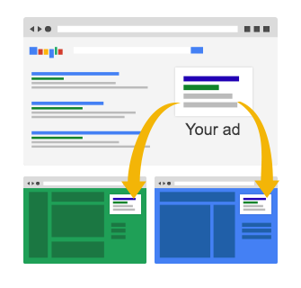 Google AdWords Search Network with Display Select