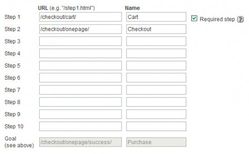 Google-Analytics-Goal-Funnel-Pages