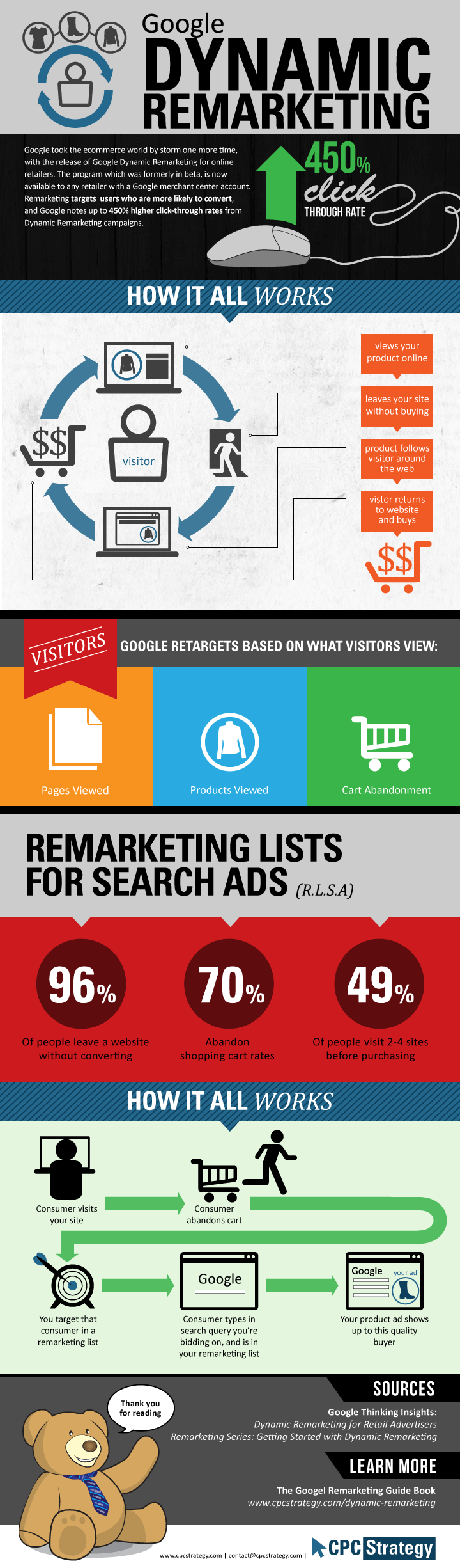Google-Dynamic-Remarketing-Infographic