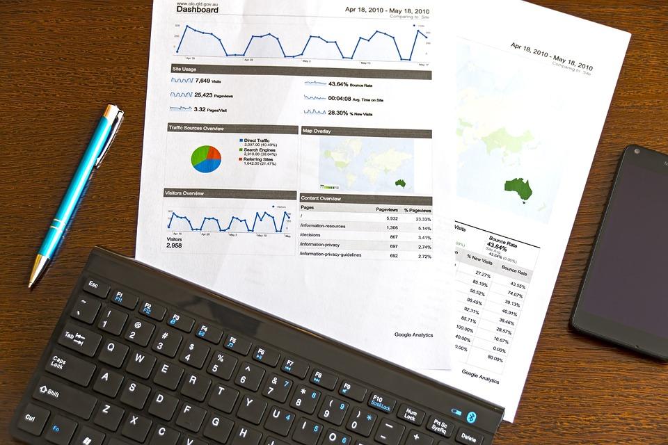 Google AdWords Analytics & Charts