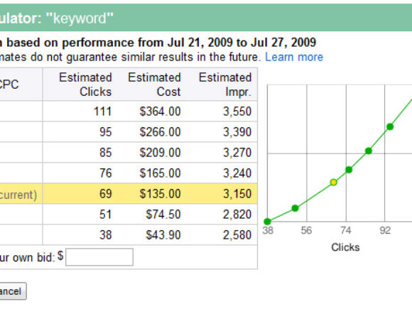 Google AdWords Bid Simulator Has Launched