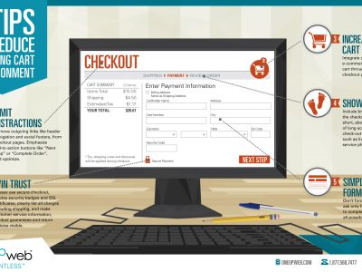 5 Tips To Reduce Shopping Cart Abandonment [Infographic]