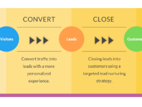Inbound Marketing: Using Google AdWords and SEO to Attract New Customers